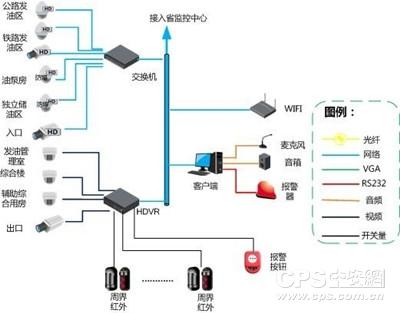 大华视频监控联网教学v教学油库a教学cdr视频系统图片